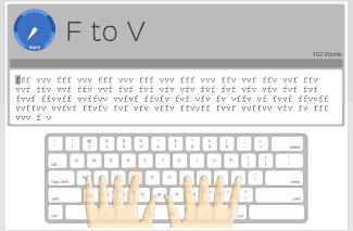 Best Keyboard 2017