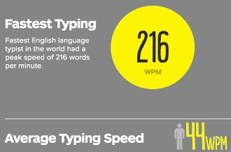 Learning how to type fast requires practicing. 7 typing tips master the 10 finger system.