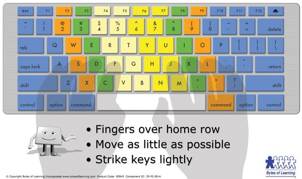 image of Ultrakey Keyboard Screenshot