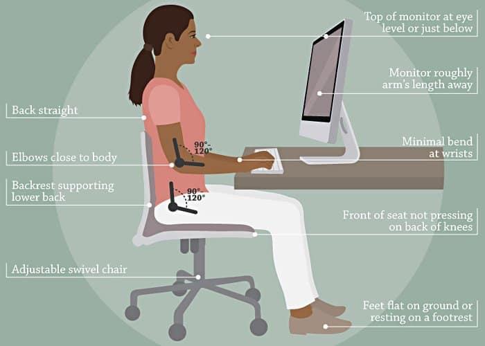 image of Good Posture Guidelines for Desks and Workspaces