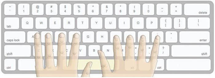 Image of Home Row Typing - Hand Position