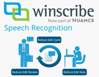 Image of Winscribe Dictation Software
